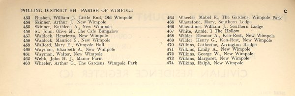 The 1945 Electoral Register for the Parish of Wimpole